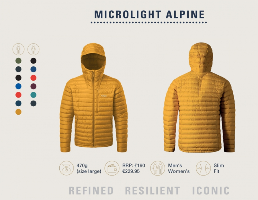 Rab Microlight - 10 years on. A classic gets deconstructed, analysed and carefully rebuilt for a new generation
